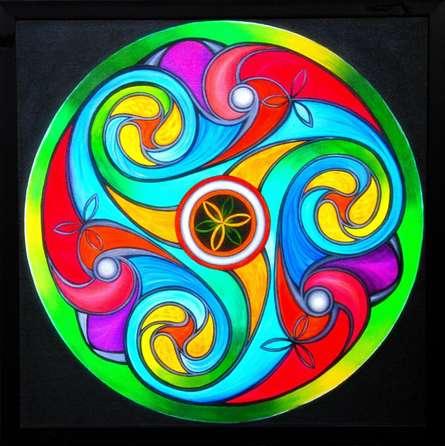 Wheel of Life.   Painting by artist Manju Lamba   acrylic   Canvas